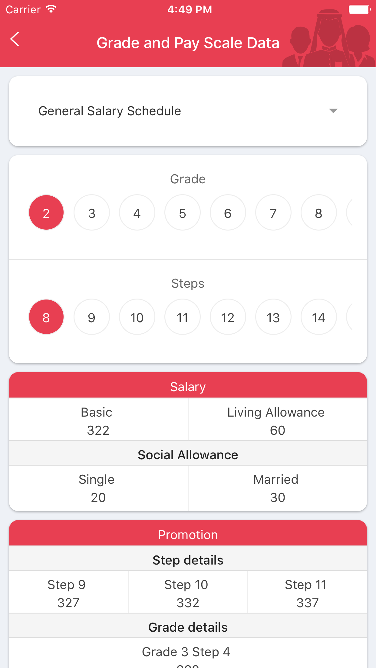 GovEmployee Screenshot